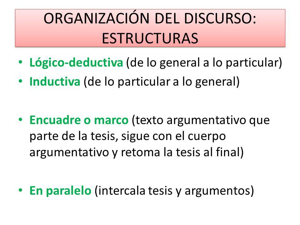 ORGANIZACIÓN DEL DISCURSO: ESTRUCTURAS Lógico-deductiva (de lo general a lo particular) Inductiva (de lo particular a lo general) Encuadre o marco (te