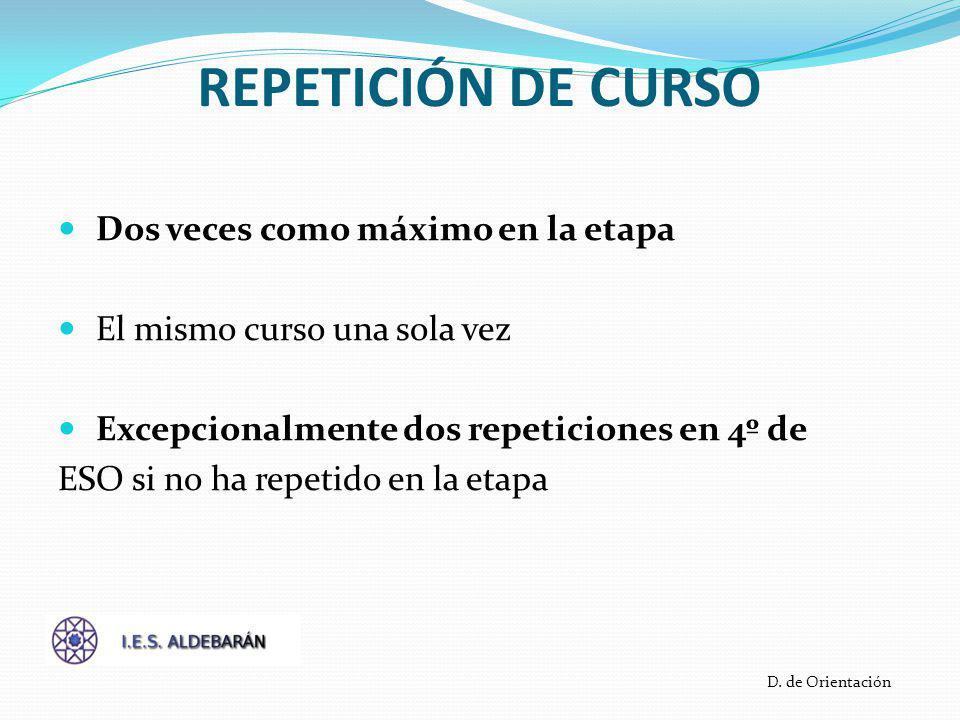 REPETICIÓN DE CURSO Dos veces como máximo en la etapa El mismo curso una sola vez Excepcionalmente dos repeticiones en 4º de ESO si no ha repetido en la etapa D.