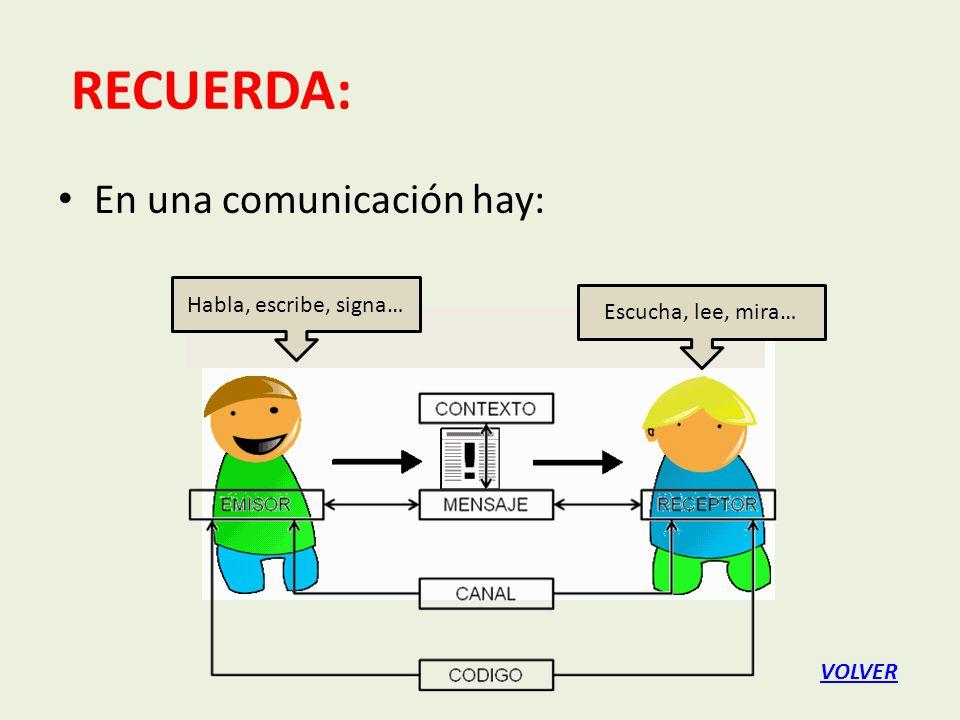 RECUERDA: En una comunicación hay: Habla, escribe, signa… Escucha, lee, mira… VOLVER