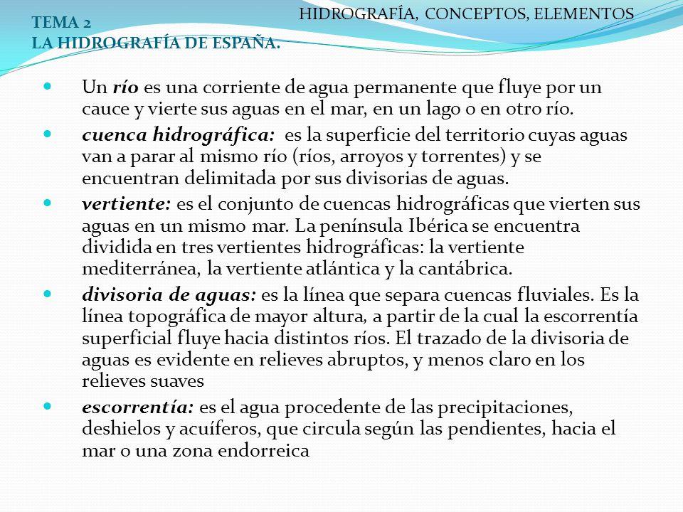 TEMA 2 LA HIDROGRAFÍA DE ESPAÑA. HIDROGRAFÍA, CONCEPTOS, ELEMENTOS