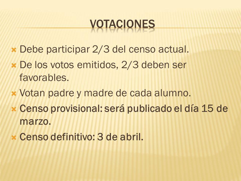 Debe participar 2/3 del censo actual. De los votos emitidos, 2/3 deben ser favorables. Votan padre y madre de cada alumno. Censo provisional: será pub