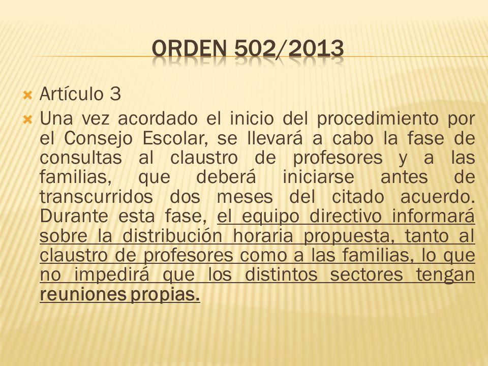 Artículo 3 Una vez acordado el inicio del procedimiento por el Consejo Escolar, se llevará a cabo la fase de consultas al claustro de profesores y a l