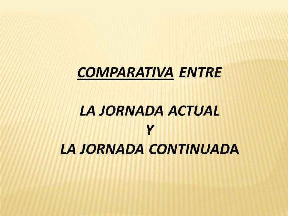 COMPARATIVA ENTRE LA JORNADA ACTUAL Y LA JORNADA CONTINUADA