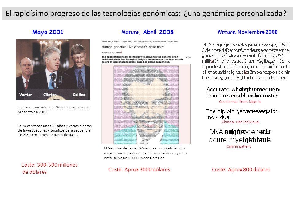 El rapidísimo progreso de las tecnologías genómicas: ¿una genómica personalizada? Venter Clinton Collins Mayo 2001 El primer borrador del Genoma Human