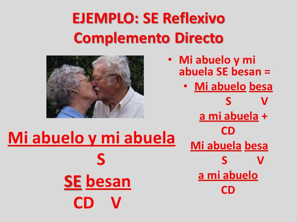 EJEMPLO: SE Reflexivo Complemento Directo Mi abuelo y mi abuela SE besan = Mi abuelo besa S V a mi abuela + CD Mi abuela besa S V a mi abuelo CD Mi ab