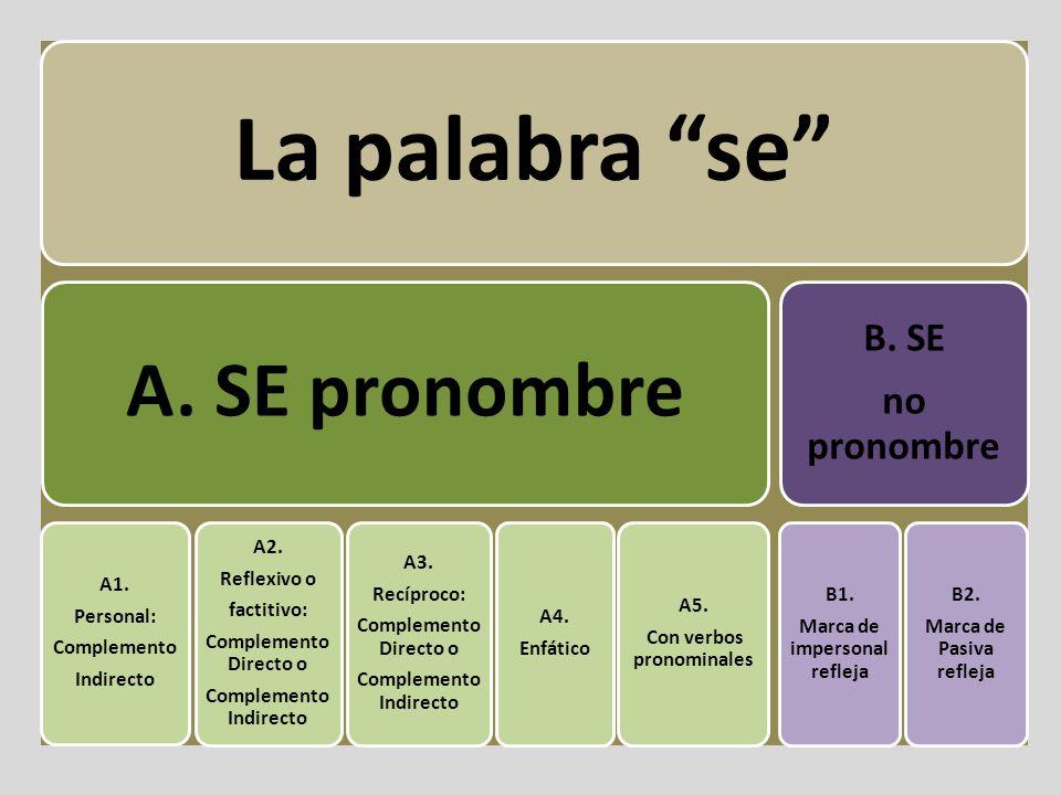 La palabra se A. SE pronombre A1. Personal: Complemento Indirecto A2. Reflexivo o factitivo: Complemento Directo o Complemento Indirecto A3. Recíproco