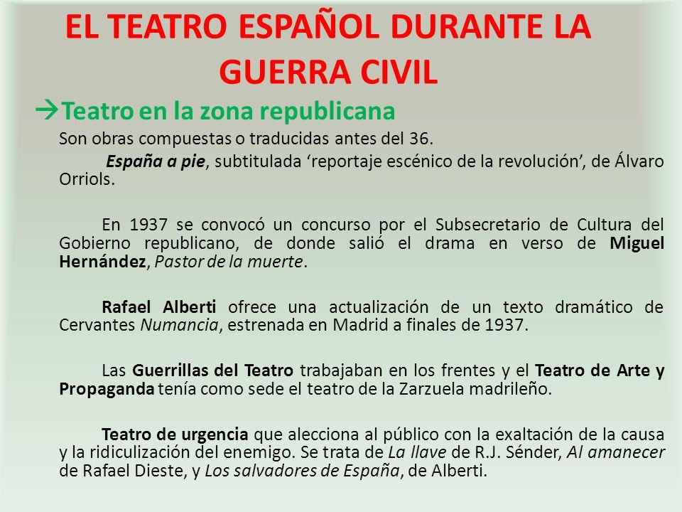 EL TEATRO ESPAÑOL DURANTE LA GUERRA CIVIL Teatro en la zona republicana Son obras compuestas o traducidas antes del 36.