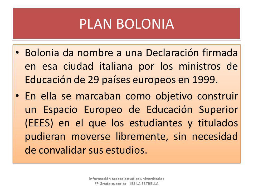 PLAN BOLONIA Bolonia da nombre a una Declaración firmada en esa ciudad italiana por los ministros de Educación de 29 países europeos en 1999. En ella