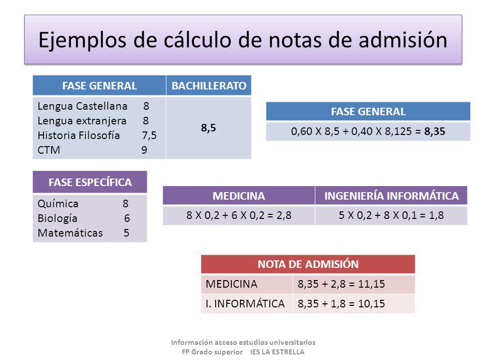 Ejemplos de cálculo de notas de admisión FASE GENERALBACHILLERATO Lengua Castellana 8 Lengua extranjera 8 Historia Filosofía 7,5 CTM 9 8,5 Información