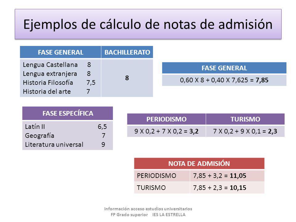 Ejemplos de cálculo de notas de admisión FASE GENERALBACHILLERATO Lengua Castellana 8 Lengua extranjera 8 Historia Filosofía 7,5 Historia del arte 7 8