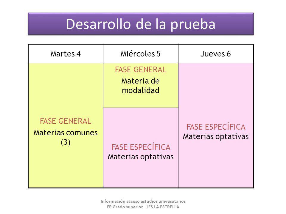 Desarrollo de la prueba Martes 4Miércoles 5Jueves 6 FASE GENERAL Materias comunes (3) FASE GENERAL Materia de modalidad FASE ESPECÍFICA Materias optat