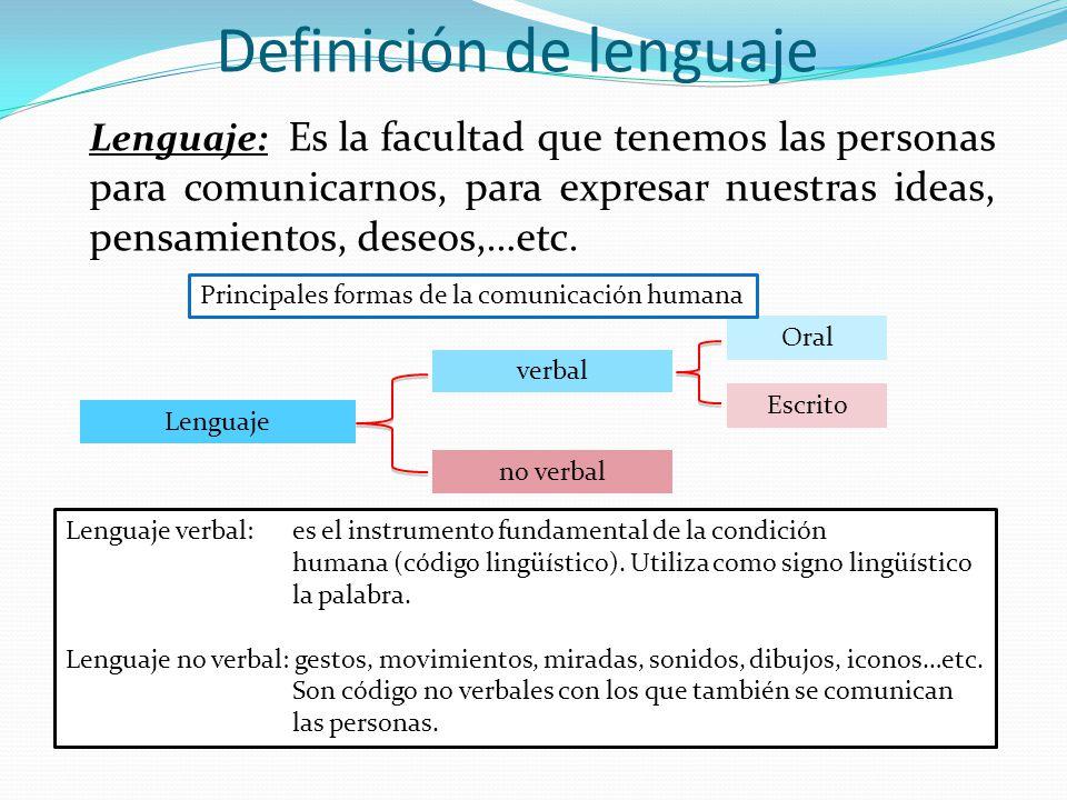 Definición de lenguaje Lenguaje: Es la facultad que tenemos las personas para comunicarnos, para expresar nuestras ideas, pensamientos, deseos,…etc. L