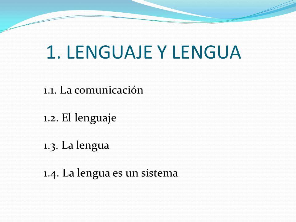 1. LENGUAJE Y LENGUA 1.1. La comunicación 1.2. El lenguaje 1.3. La lengua 1.4. La lengua es un sistema