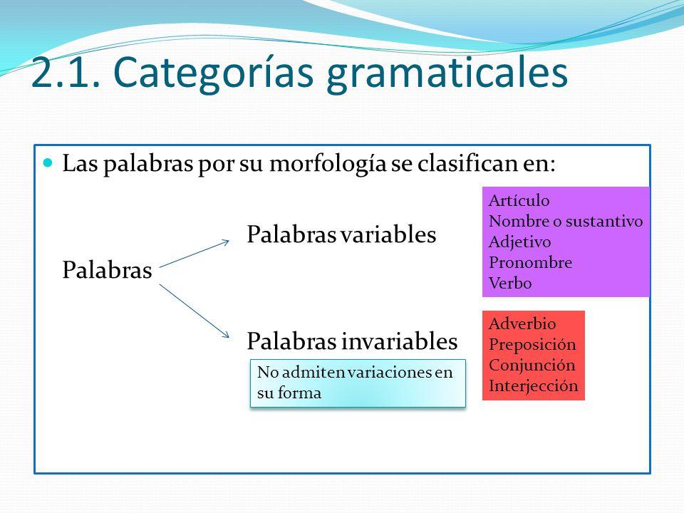 2.1. Categorías gramaticales Las palabras por su morfología se clasifican en: Palabras variables Palabras Palabras invariables Artículo Nombre o susta