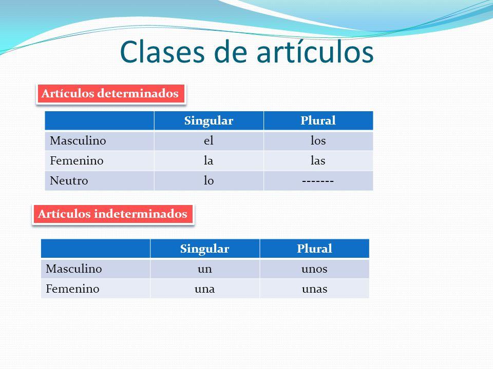 Clases de artículos Artículos determinados SingularPlural Masculinoellos Femeninolalas Neutrolo------- Artículos indeterminados SingularPlural Masculi