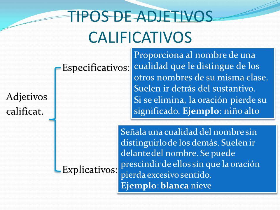 TIPOS DE ADJETIVOS CALIFICATIVOS Especificativos: Adjetivos calificat. Explicativos: Proporciona al nombre de una cualidad que le distingue de los otr