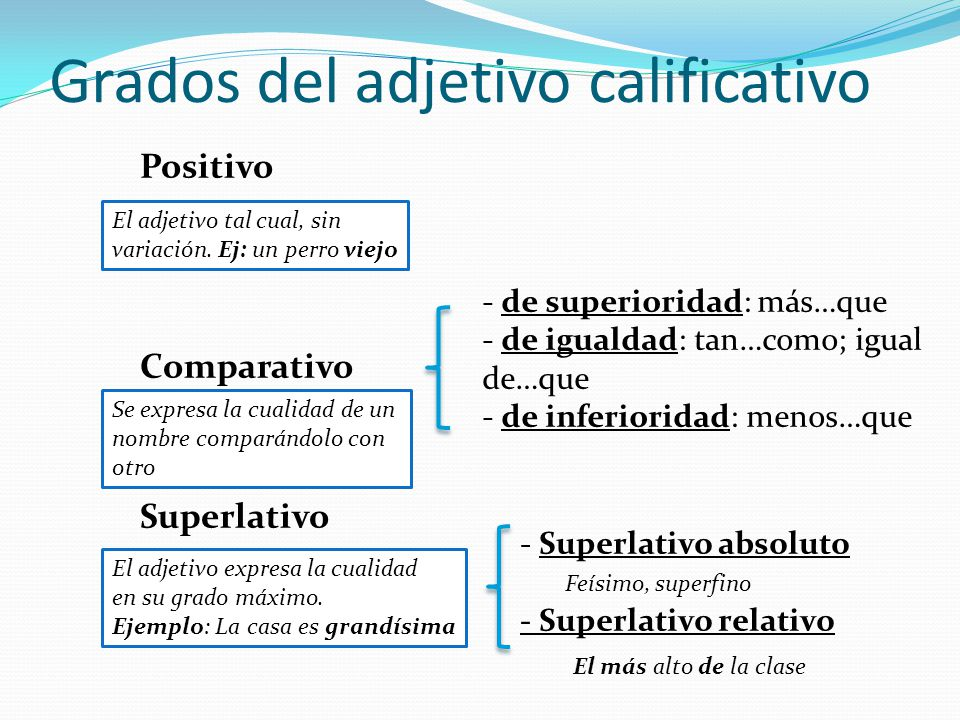 Grados del adjetivo calificativo Positivo Comparativo Superlativo - de superioridad: más…que - de igualdad: tan…como; igual de…que - de inferioridad: