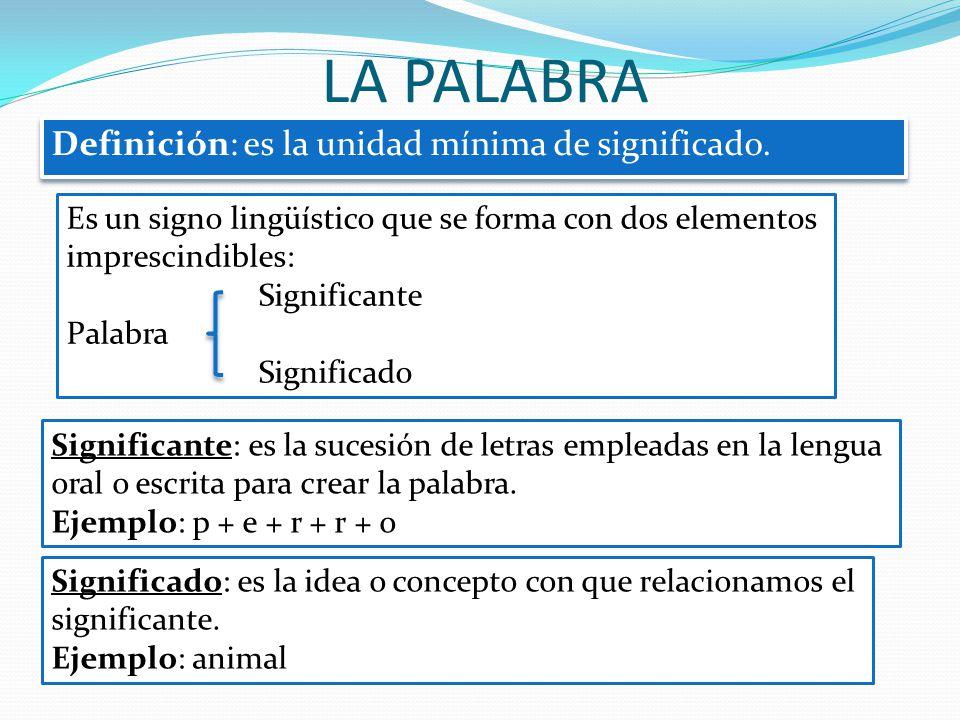 LA PALABRA Definición: es la unidad mínima de significado. Es un signo lingüístico que se forma con dos elementos imprescindibles: Significante Palabr