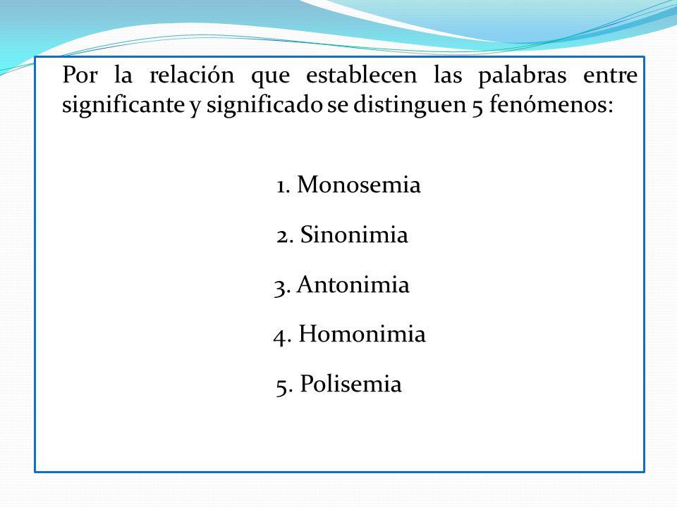 Por la relación que establecen las palabras entre significante y significado se distinguen 5 fenómenos: 1. Monosemia 2. Sinonimia 3. Antonimia 4. Homo