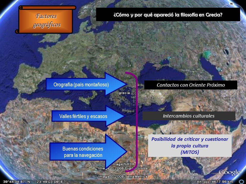 Orografía (país montañoso) Valles fértiles y escasos Buenas condiciones para la navegación Contactos con Oriente Próximo Intercambios culturales Posib