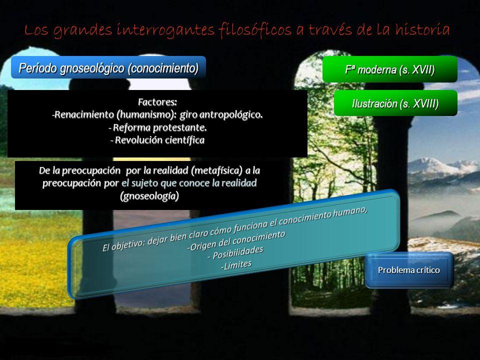Los grandes interrogantes filosóficos a través de la historia Período gnoseológico (conocimiento) Fª moderna (s. XVII) Ilustración (s. XVIII) Factores