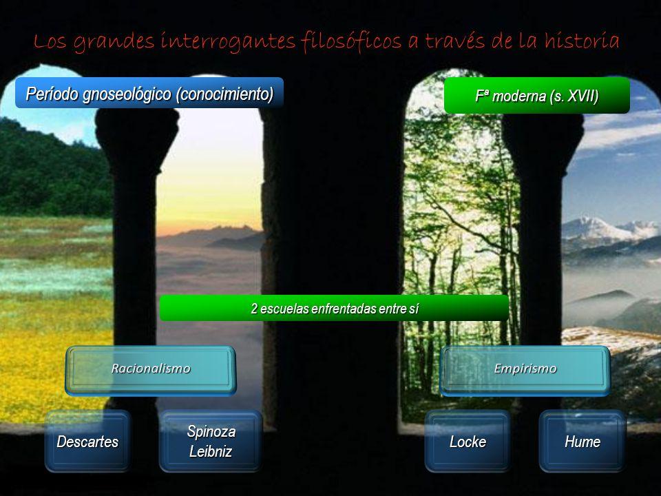 Los grandes interrogantes filosóficos a través de la historia Período gnoseológico (conocimiento) Fª moderna (s. XVII) 2 escuelas enfrentadas entre sí
