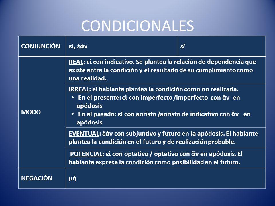 CONDICIONALES CONJUNCIÓNε, νsi MODO REAL: ε con indicativo. Se plantea la relación de dependencia que existe entre la condición y el resultado de su c