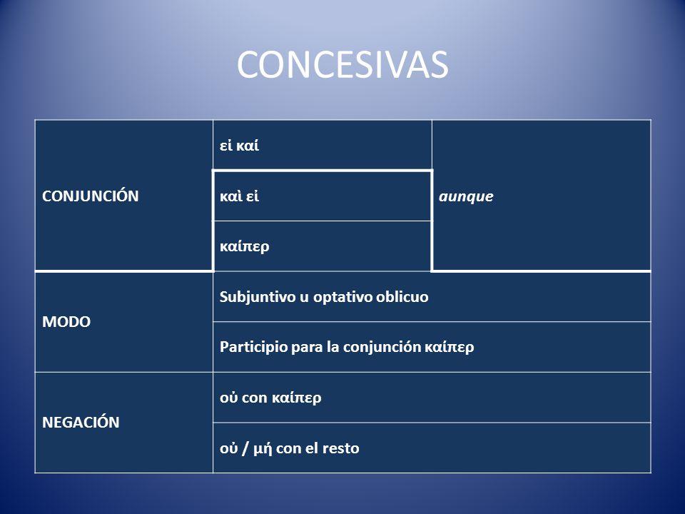 CONCESIVAS CONJUNCIÓN ε κα aunque κα ε καπερ MODO Subjuntivo u optativo oblicuo Participio para la conjunción καπερ NEGACIÓN ο con καπερ ο / μ con el
