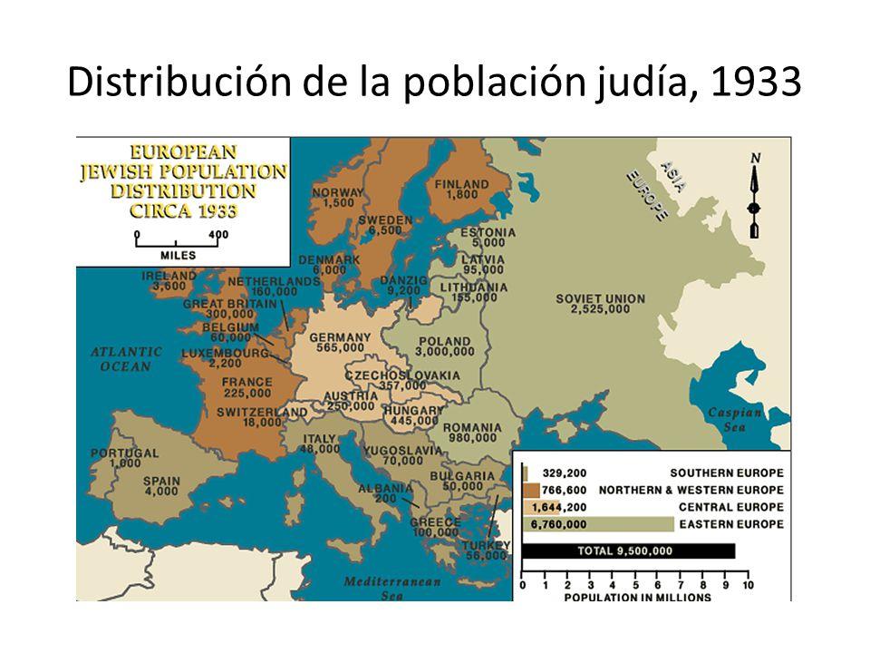 Distribución de la población judía, 1933