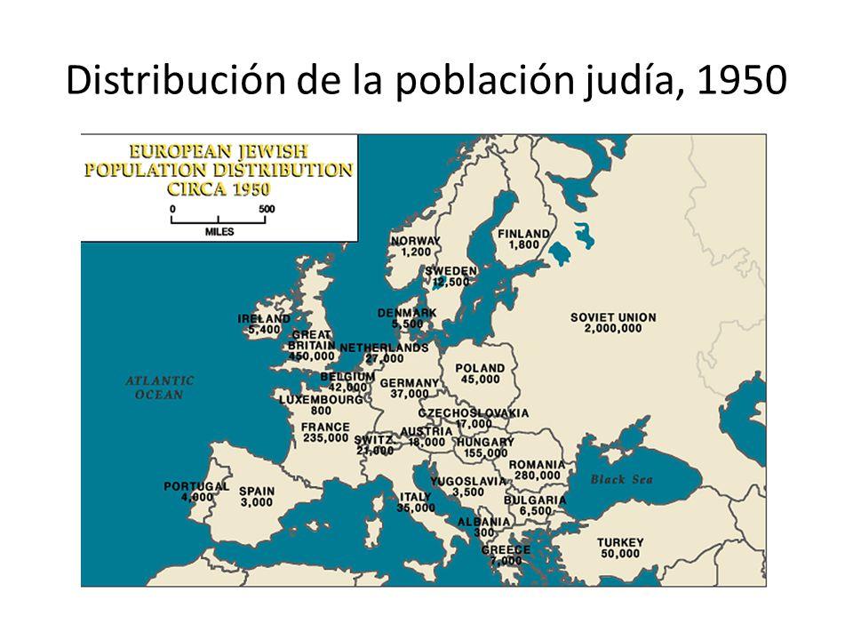 Distribución de la población judía, 1950