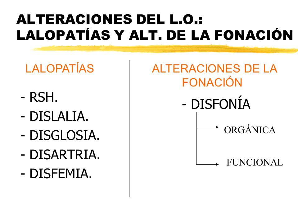 ALTERACIONES DEL L.O.: LALOPATÍAS Y ALT. DE LA FONACIÓN - RSH. - DISLALIA. - DISGLOSIA. - DISARTRIA. - DISFEMIA. - DISFONÍA LALOPATÍASALTERACIONES DE