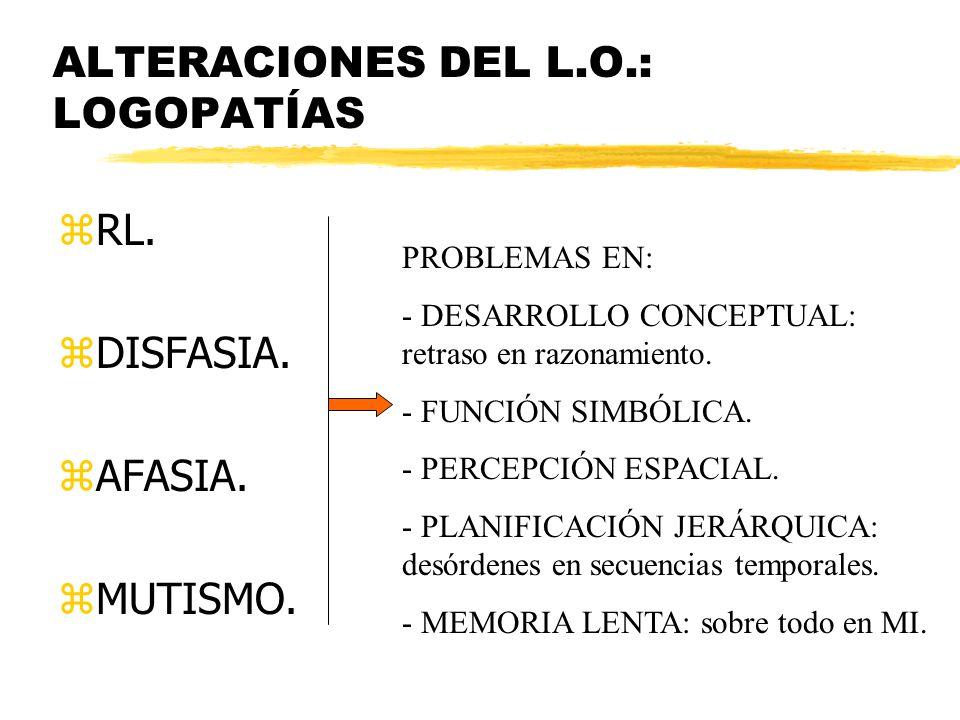 ALTERACIONES DEL L.O.: LOGOPATÍAS zRL. zDISFASIA. zAFASIA. zMUTISMO. PROBLEMAS EN: - DESARROLLO CONCEPTUAL: retraso en razonamiento. - FUNCIÓN SIMBÓLI