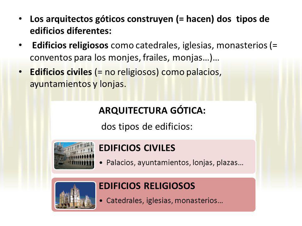 Los arquitectos góticos construyen (= hacen) dos tipos de edificios diferentes: Edificios religiosos como catedrales, iglesias, monasterios (= conventos para los monjes, frailes, monjas…)… Edificios civiles (= no religiosos) como palacios, ayuntamientos y lonjas.
