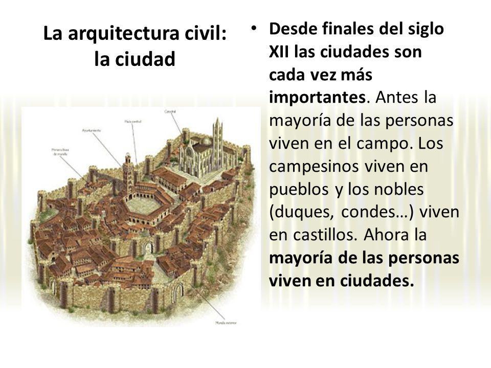 La arquitectura civil: la ciudad Desde finales del siglo XII las ciudades son cada vez más importantes. Antes la mayoría de las personas viven en el c