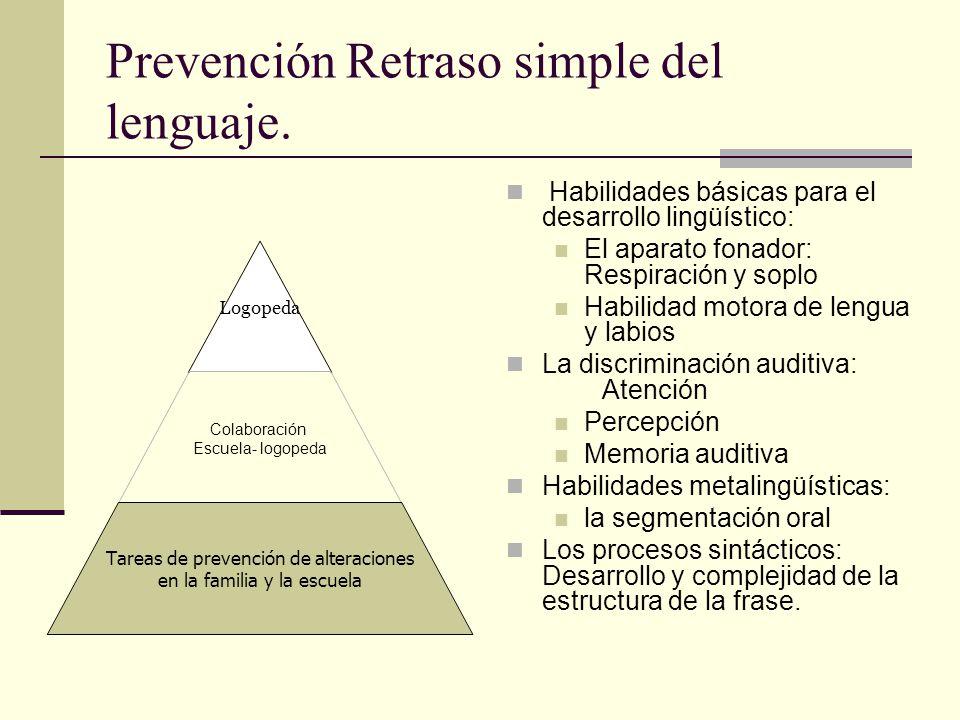 Prevención Retraso simple del lenguaje. Habilidades básicas para el desarrollo lingüístico: El aparato fonador: Respiración y soplo Habilidad motora d