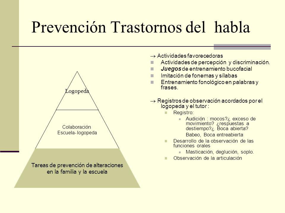 Prevención Trastornos del habla Actividades favorecedoras Actividades de percepción y discriminación. Juegos de entrenamiento bucofacial Imitación de