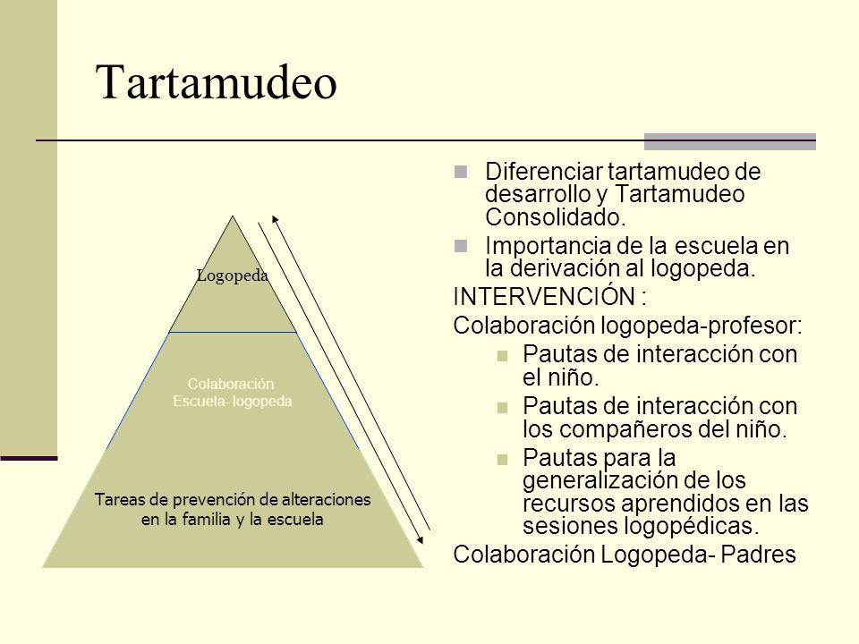 Tartamudeo Diferenciar tartamudeo de desarrollo y Tartamudeo Consolidado. Importancia de la escuela en la derivación al logopeda. INTERVENCIÓN : Colab