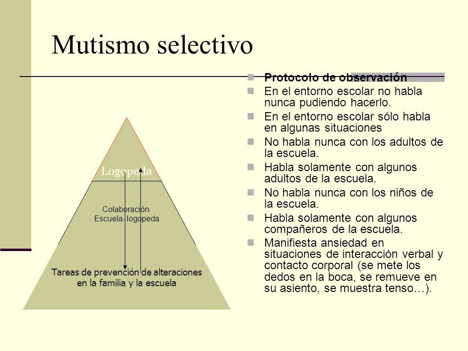 Mutismo selectivo Protocolo de observación En el entorno escolar no habla nunca pudiendo hacerlo. En el entorno escolar sólo habla en algunas situacio