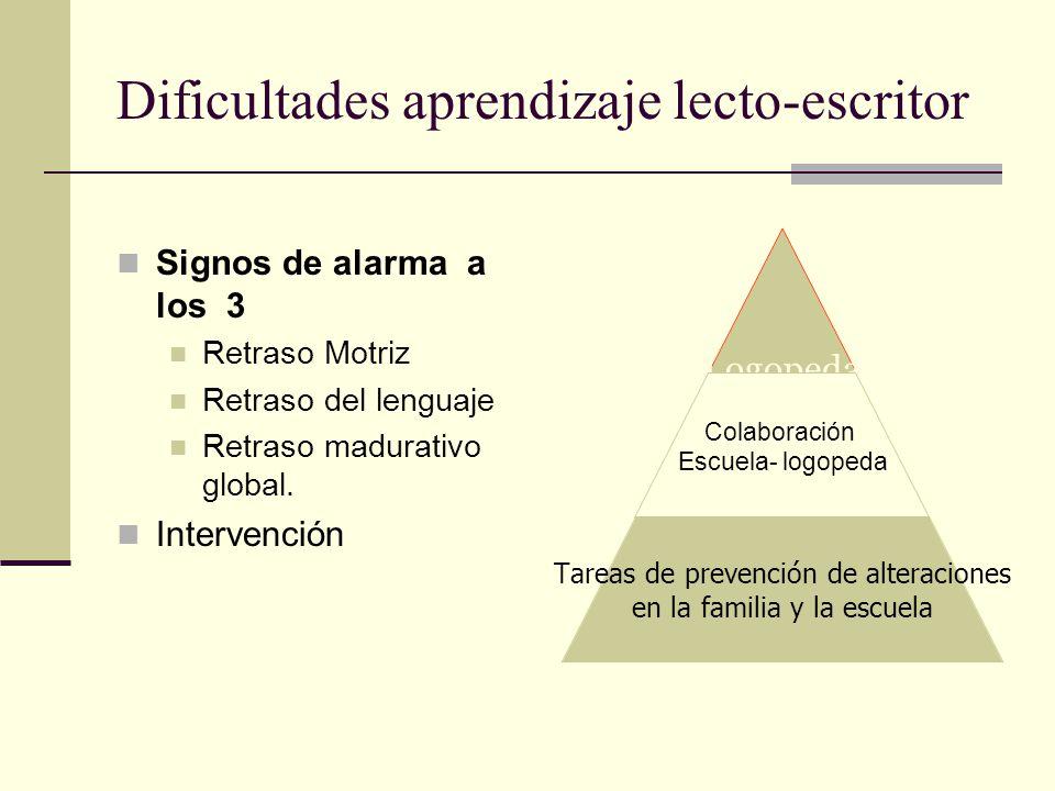 Dificultades aprendizaje lecto-escritor Signos de alarma a los 3 Retraso Motriz Retraso del lenguaje Retraso madurativo global. Intervención Logopeda