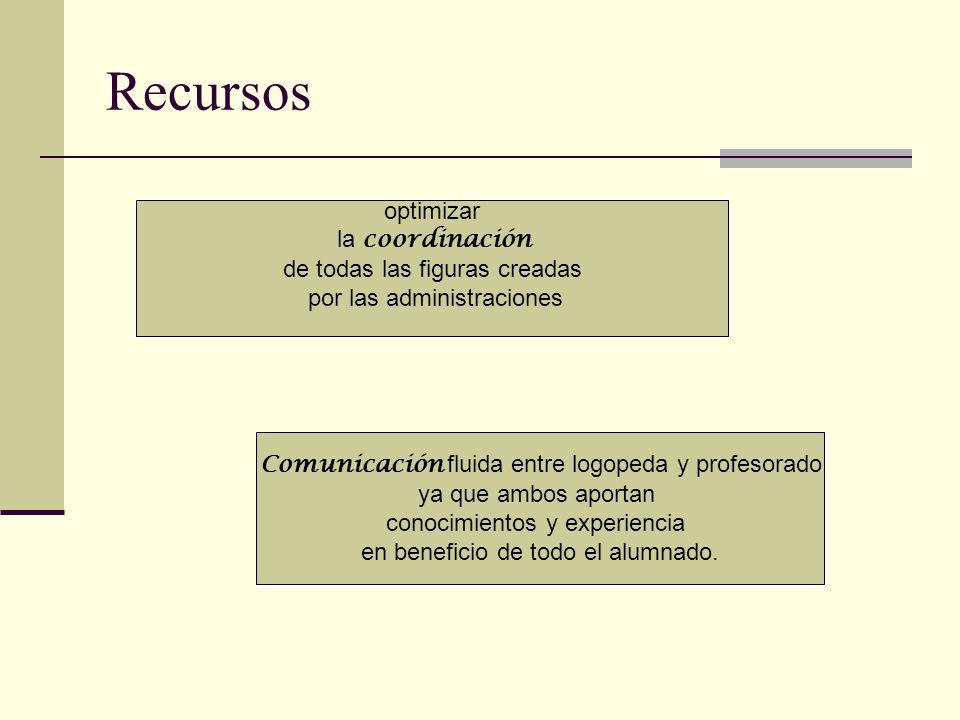 Recursos optimizar la coordinación de todas las figuras creadas por las administraciones Comunicación fluida entre logopeda y profesorado ya que ambos