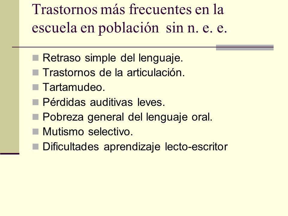 Trastornos más frecuentes en la escuela en población sin n. e. e. Retraso simple del lenguaje. Trastornos de la articulación. Tartamudeo. Pérdidas aud