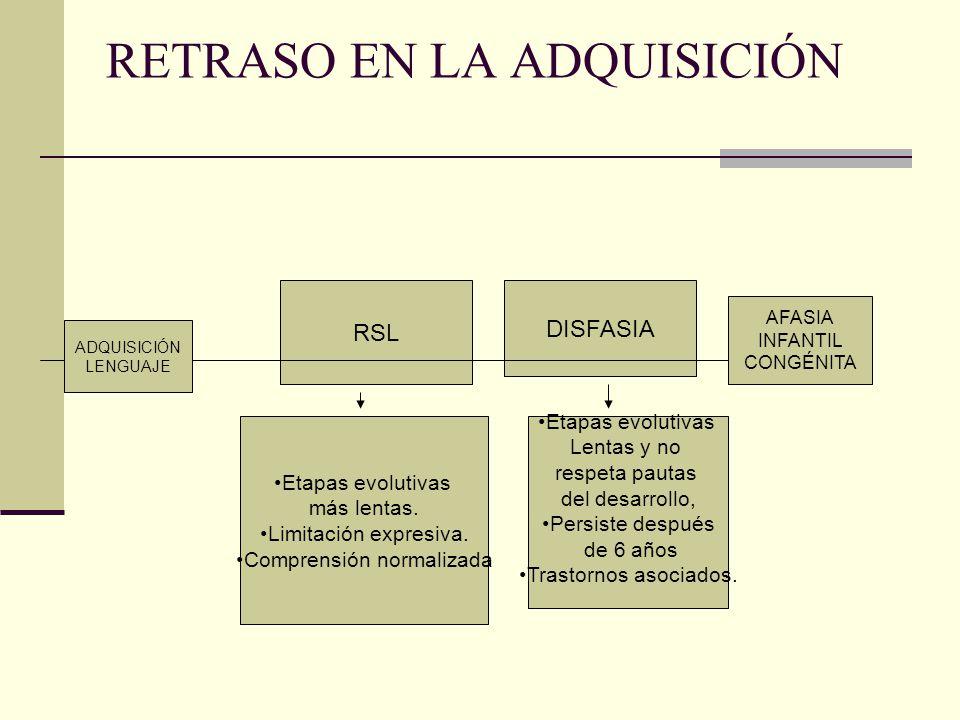 Pobreza general del Lenguaje oral Derivación : Suele manifestarse como problemas de aprendizaje.
