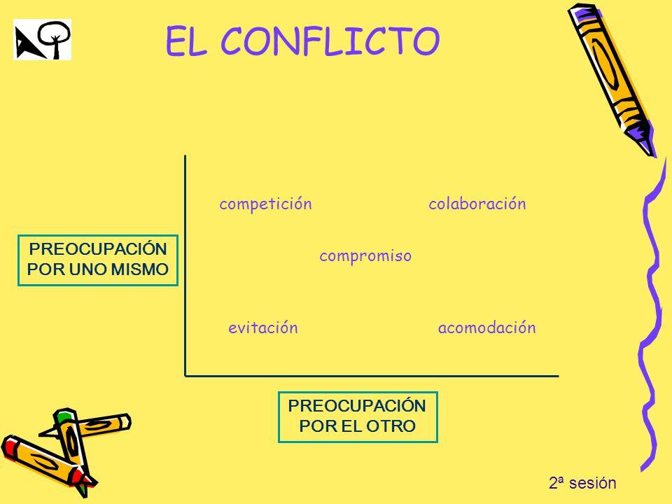 EL CONFLICTO ¿Y que podemos hacer nosotros para solucionar un conflicto.