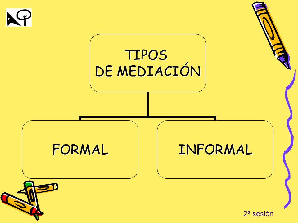 TIPOS DE MEDIACIÓN FORMALINFORMAL