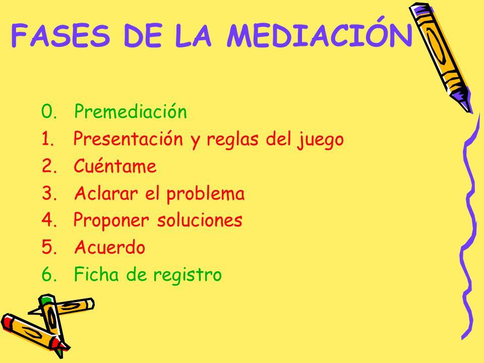 FASES DE LA MEDIACIÓN 0.