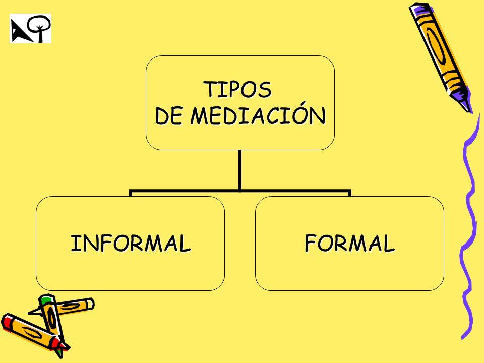 TIPOS DE MEDIACIÓN INFORMALFORMAL