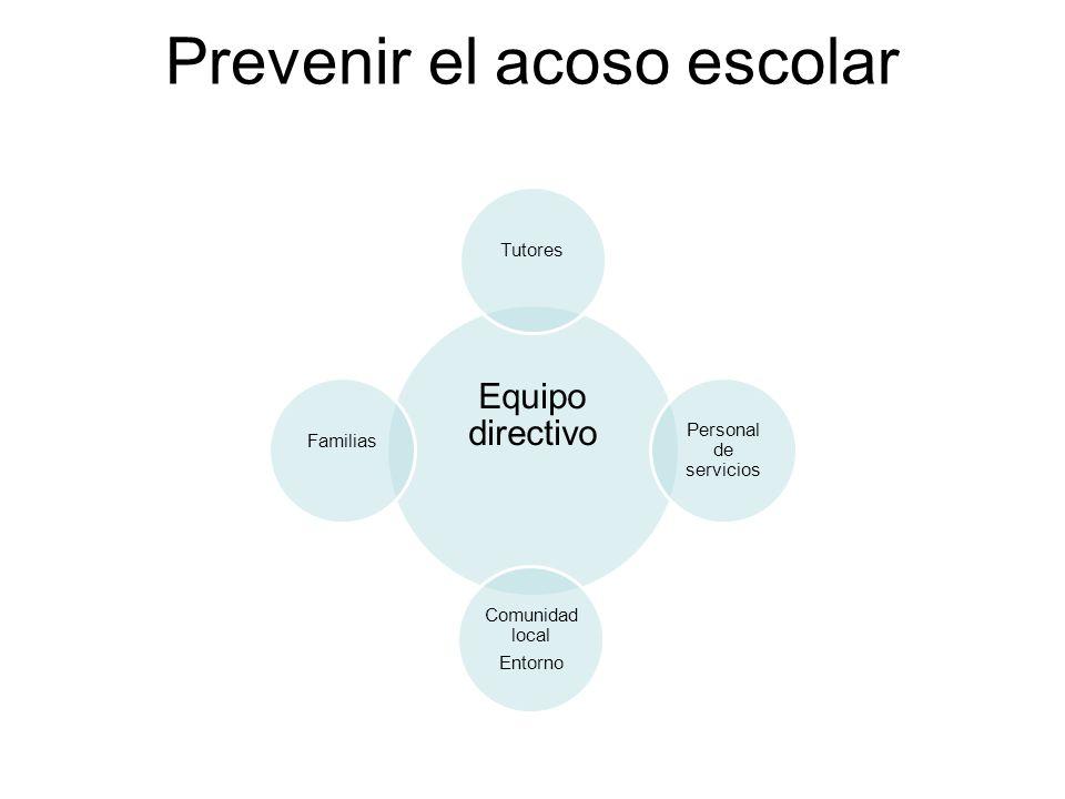 Prevenir el acoso escolar Equipo directivo Tutores Personal de servicios Comunidad local Entorno Familias