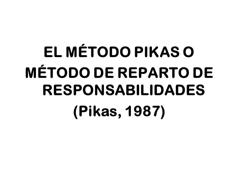 EL MÉTODO PIKAS O MÉTODO DE REPARTO DE RESPONSABILIDADES (Pikas, 1987)