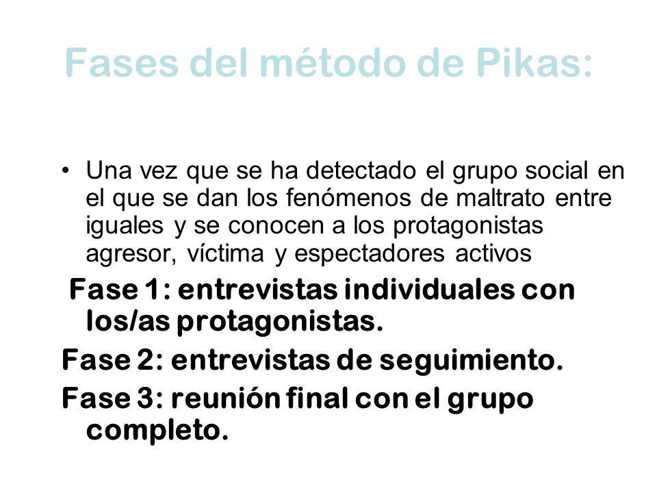 Fases del método de Pikas: Una vez que se ha detectado el grupo social en el que se dan los fenómenos de maltrato entre iguales y se conocen a los pro
