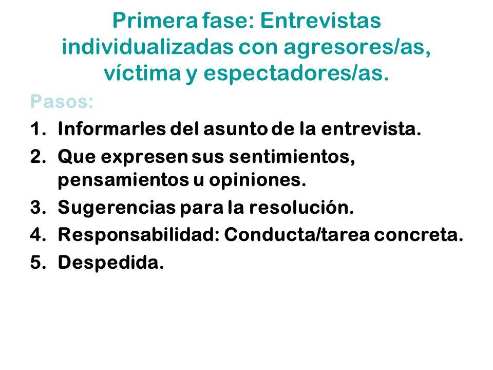 Primera fase: Entrevistas individualizadas con agresores/as, víctima y espectadores/as. Pasos: 1.Informarles del asunto de la entrevista. 2.Que expres